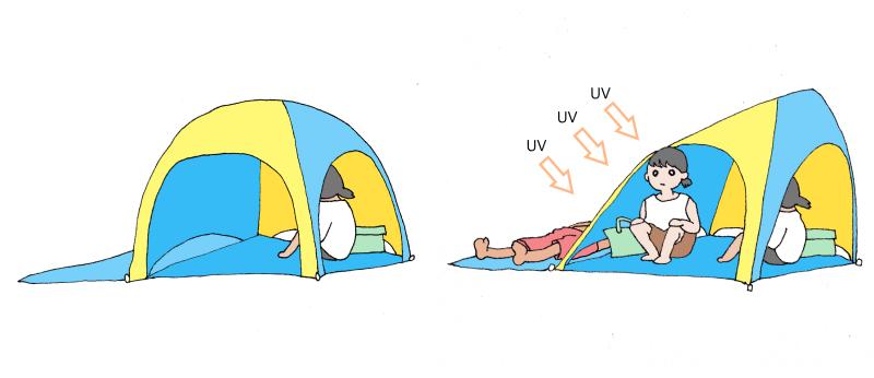 8年愛用していたテントが骨折